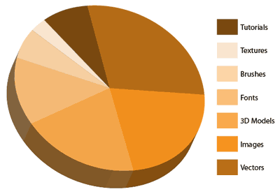 pie-chart-3d-with-labels