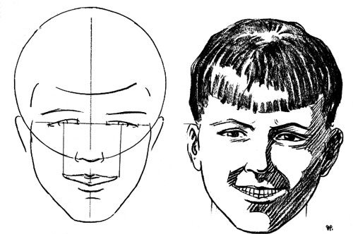 How to draw the human face 16