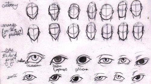 How to draw the human face 2