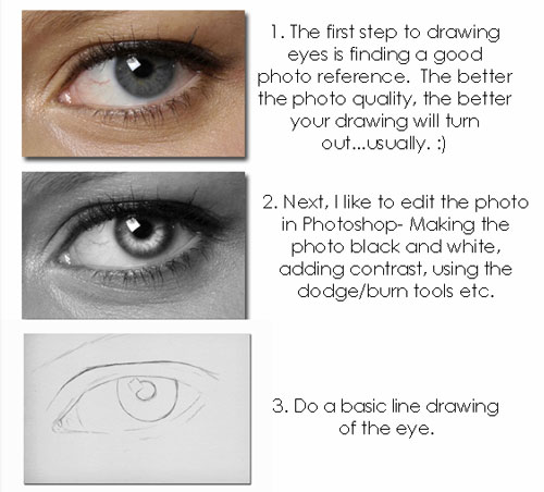 How to draw the human face 7