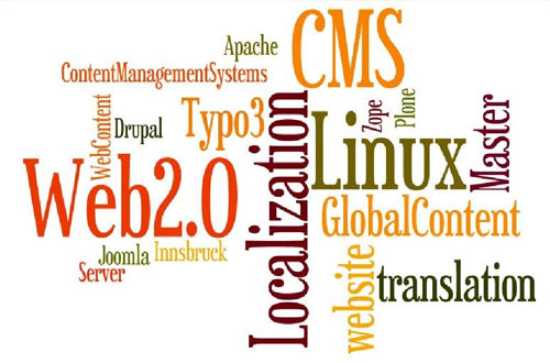 Wordpress as popular CMS Platform